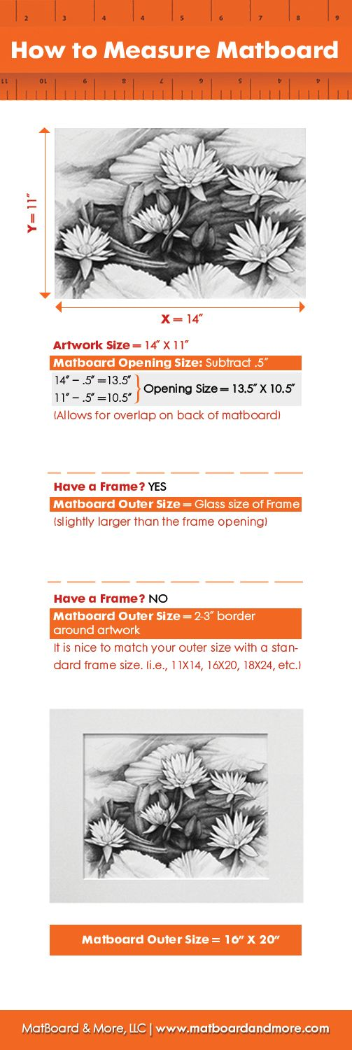 matboard sizes and dimensions to get the perfect custom matboard for your art